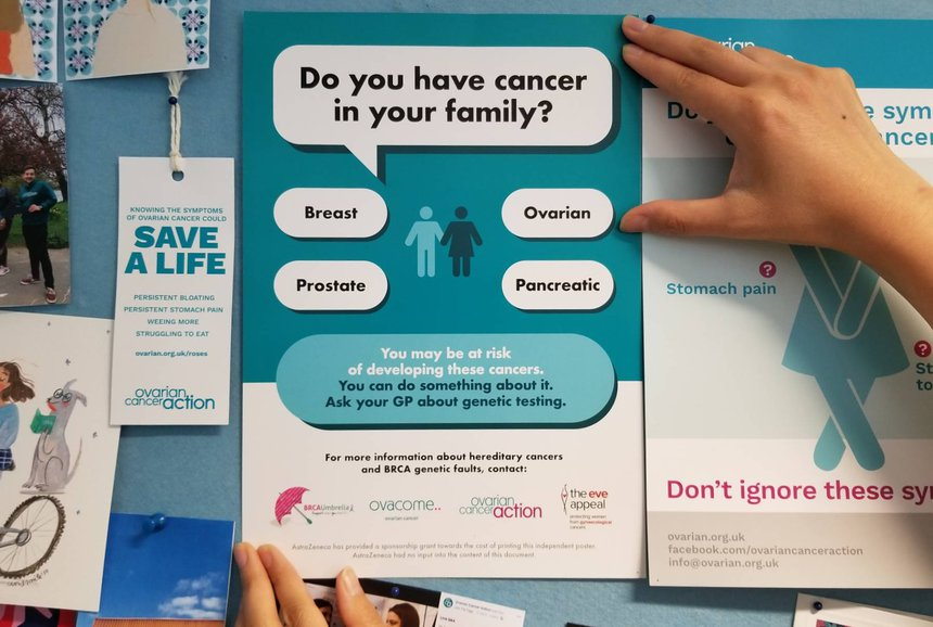 BRCA poster